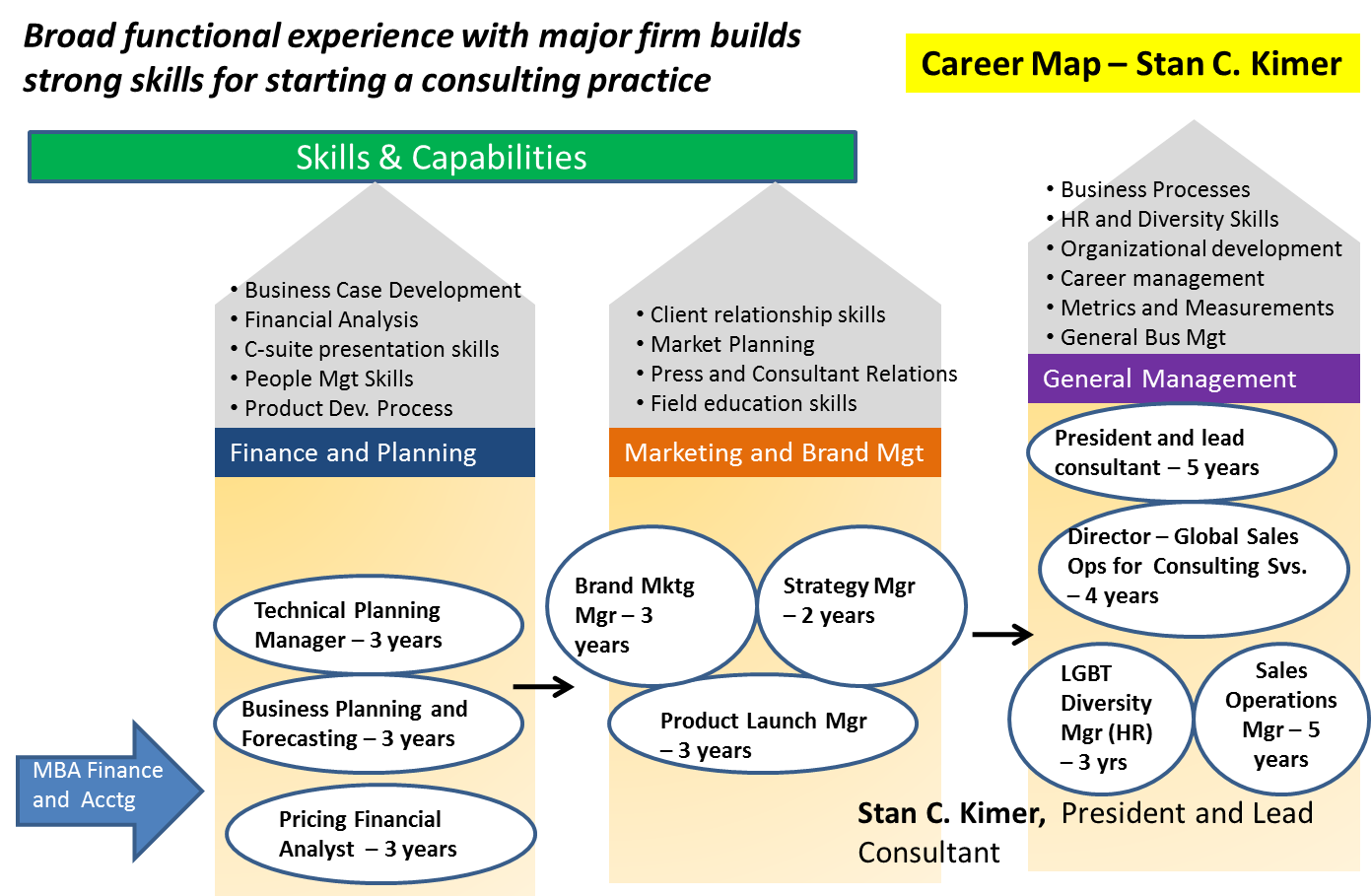 Career Mapping – An Innovative Solution to Engaging Diverse Employees